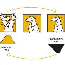 manische depressie